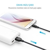 Anker PowerLine Micro USB Şarj/ Data Kablosu 1.8 Metre - Siyah